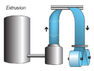 Extrusion2