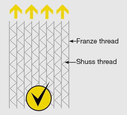 Franze thread